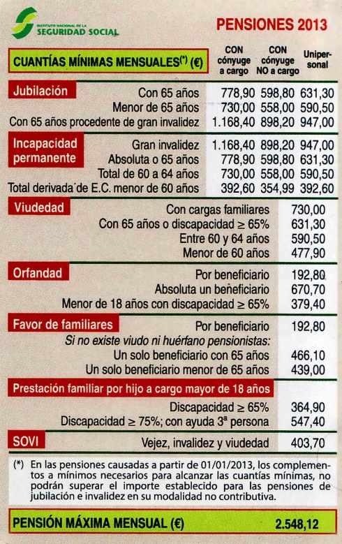 PENSIONES-2013