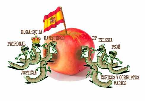 ESPAÑA-CORRUPTA